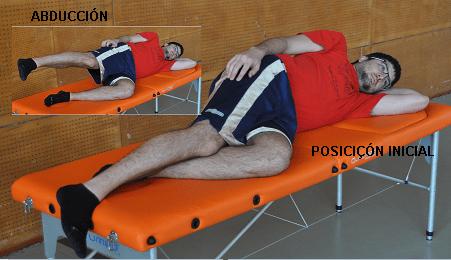 Abducción lateral